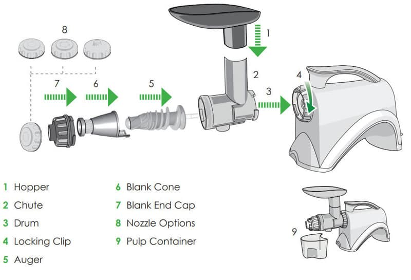 Diagram showing how to assemble the Omega NC800HD for food processing