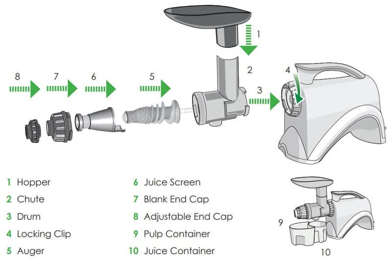 Diagram showing how to assemble the Omega NC800HD for juicing